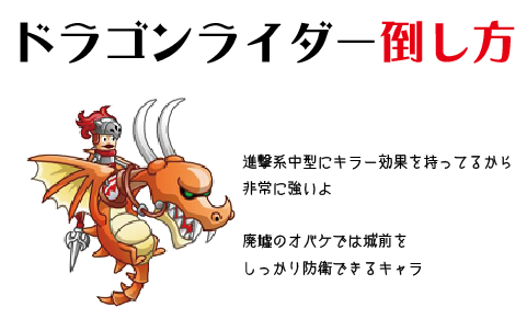 城ドラ ドラゴンライダー