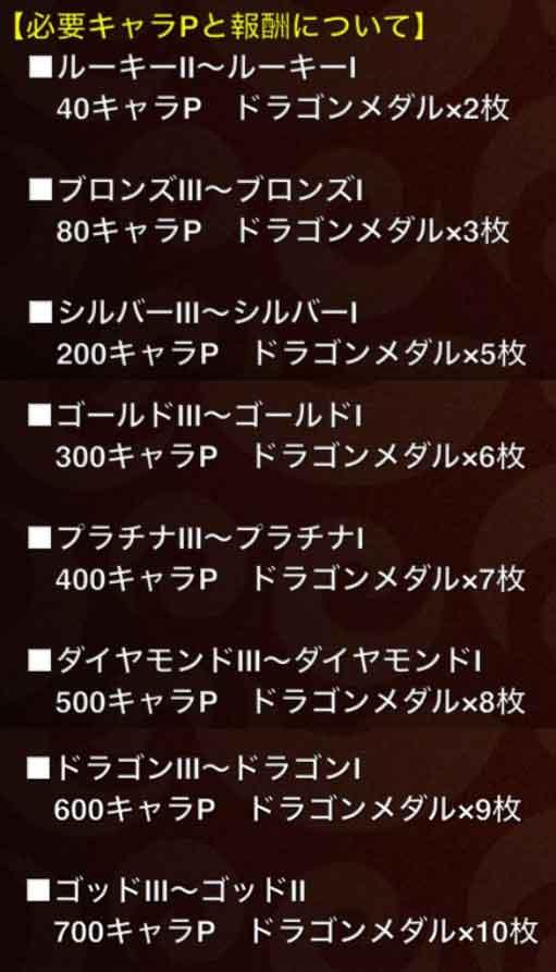 城ドラ リーグ イベント