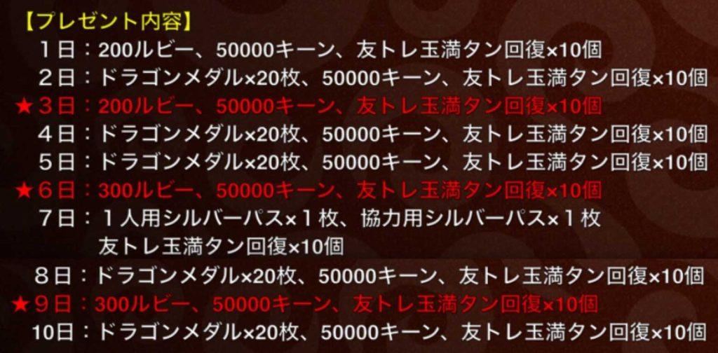 超豪華!777万人突破記念キャンペーン